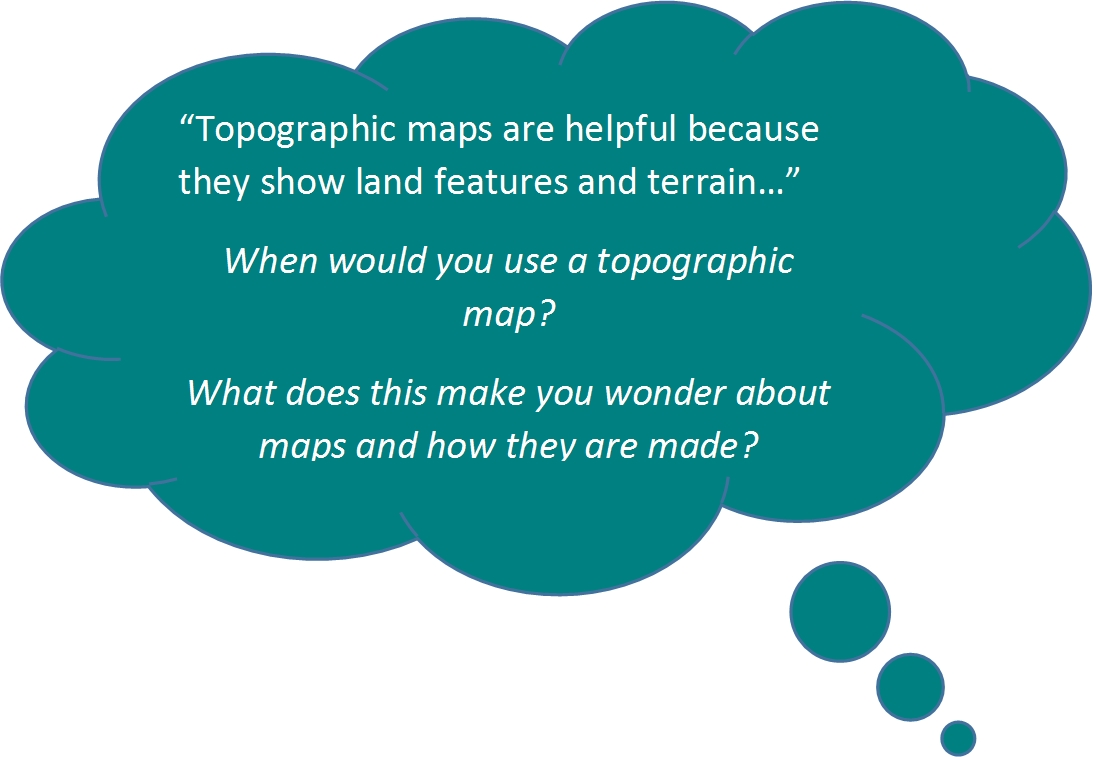Topographic Maps Learnz